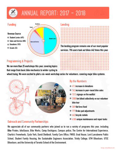 Bikechain report 6 copy